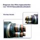 Diagnose des Alterungszustandes von 110-kV-Gasaußendruckkabeln-0