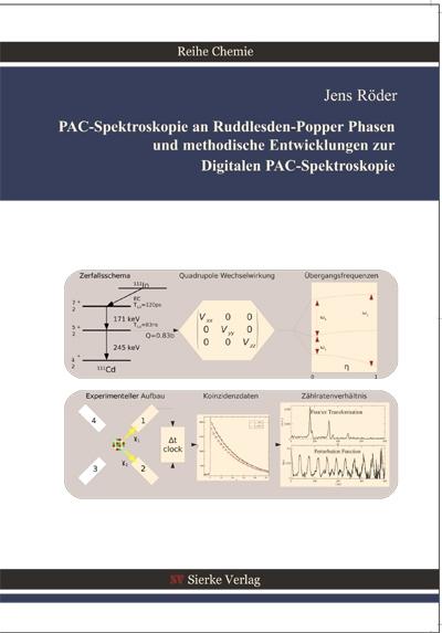 PAC-Spektroskopie an Ruddlesden-Popper Phasen und methodische Entwicklungen zur Digitalen PAC Spektroskopie-0