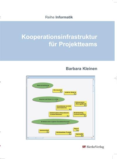 Kooperationsinfrastruktur für Projektteams-0