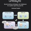 Ontosync - Synchronizing ontologies and databases for system spanning queries-187
