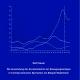 Die Anwendung der Accelerometrie zur Bewegungsanalyse in hochdynamischen Sportarten am Beispiel Badminton-0