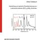 Herstellung und optische Charakterisierung von Lanthanoid-dotierten (SiC)1-x(AlN)x-Schichten-0