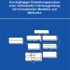 Durchgängiger Entstehungsprozess einer individuellen Fahrzeugprüfung mit formalisierten Modellen und Methoden-84