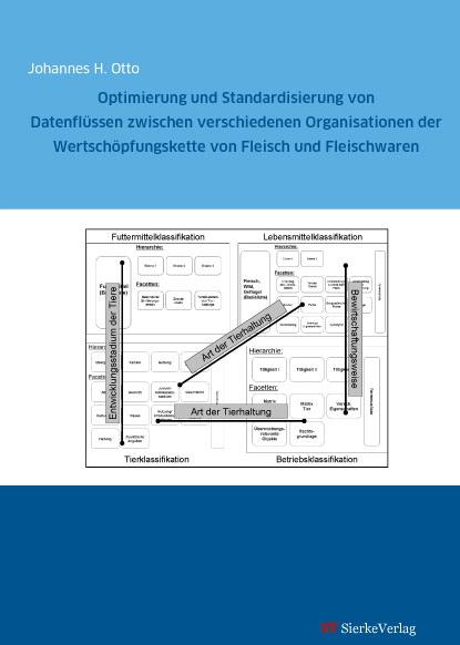 Optimierung und Standardisierung von Datenflüssen zwischen verschiedene Organisationen der Wertschöpfungskette von Fleisch und Fleischwaren-0